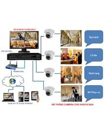 Giải pháp Camera quan sát cho khách sạn