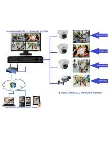Giải pháp Camera quan sát cho trường học